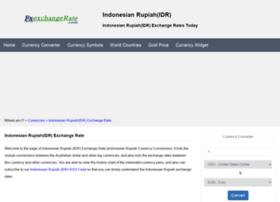 idr.fxexchangerate.com