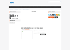 ifactss.blogspot.com