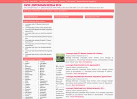 ilowongankerja2014.blogspot.com