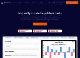image-charts.com