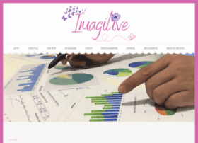 imagilive.com