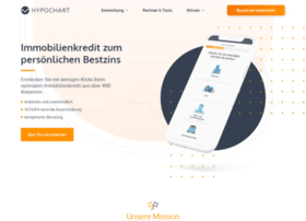 immobilienkredit-plus.de