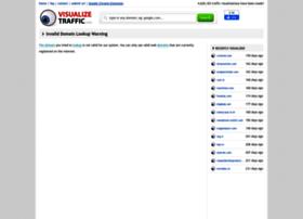 in.visualizetraffic.com