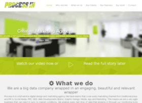 indesign.com.mk