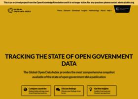 index.okfn.org