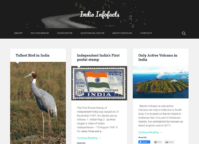 india-infofacts.com