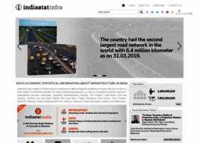indiainfrastat.com