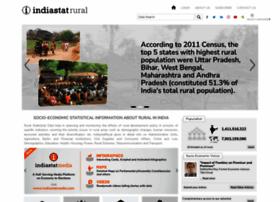 indiaruralstat.com