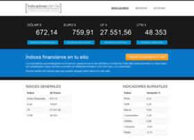 indicadoresdeldia.cl