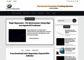 indicator4forex.com