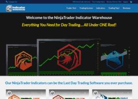 indicatorwarehouse.com