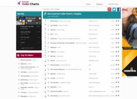 indiecharts.at
