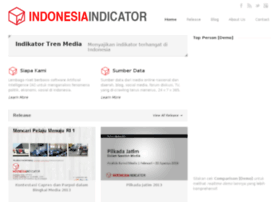 indonesiaindicator.org