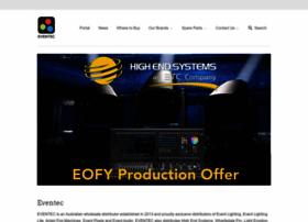 industrygear.com.au
