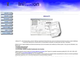 inflexion-pc.com