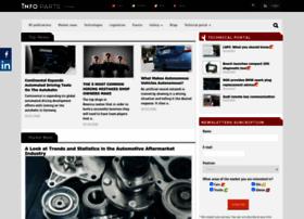 info-parts.com