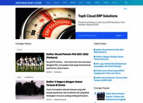 infoakurat.com