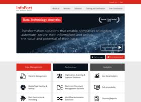 infofort.com