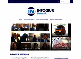 infogiur.com