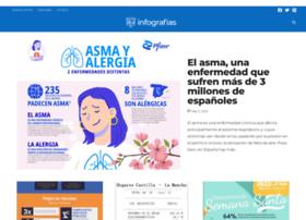 infografias.com