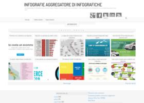 infografie.com