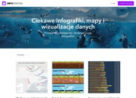 infografika.pl
