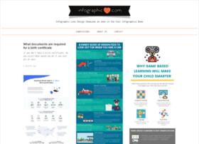 infographick.com