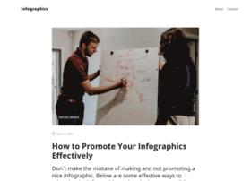 infographics.sg