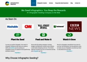infographicseeding.com
