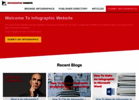 infographicsite.com