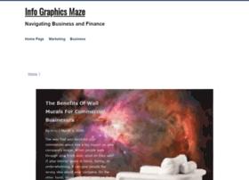 infographicsmaze.com