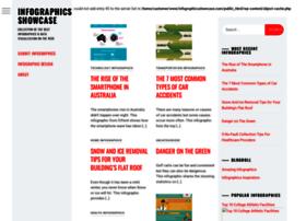 infographicsshowcase.com