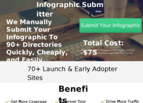 infographicsubmitter.com