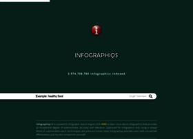 infographiqs.com