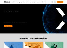 infogroup.com