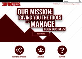 infonetx.com