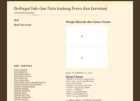 informasiforex.blogspot.com