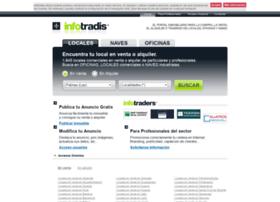 infotradis.com