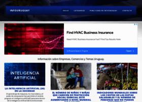 infouruguay.com.uy