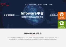 infowarelab.com