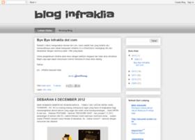infraklia.blogspot.com