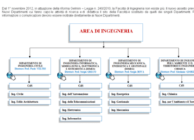 ingegneria.unical.it