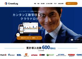 innopm.com