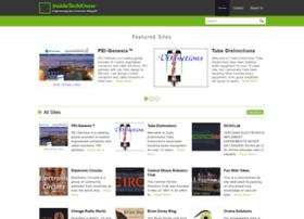 insidetechknow.com