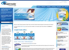 insighttrader.com.au