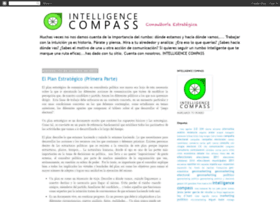 intelligencecompass.blogspot.com