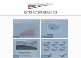 interactives.americanprogress.org