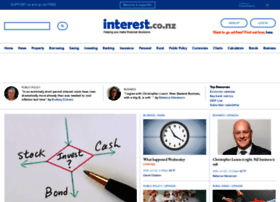 interest.co.nz