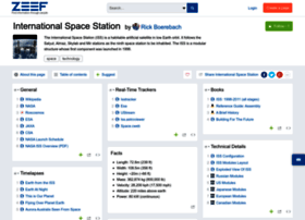 internationalspacestation.zeef.com
