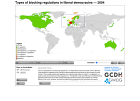 internet-content-regulation.uni-goettingen.de